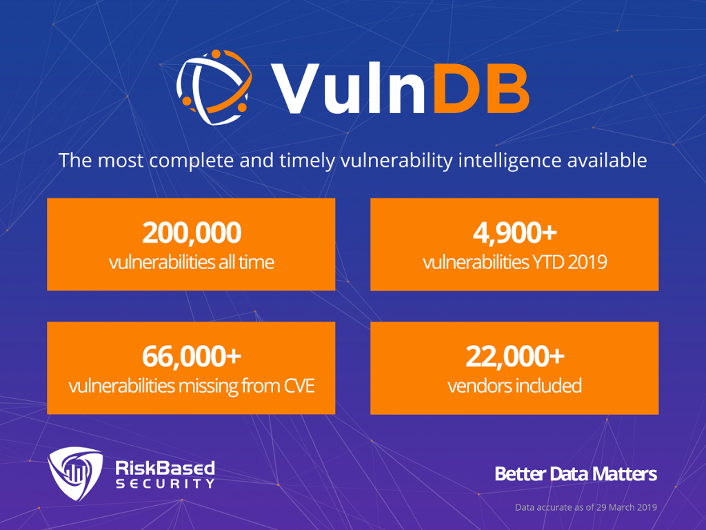 VulnDB is the most complete and timely vulnerability intelligence available